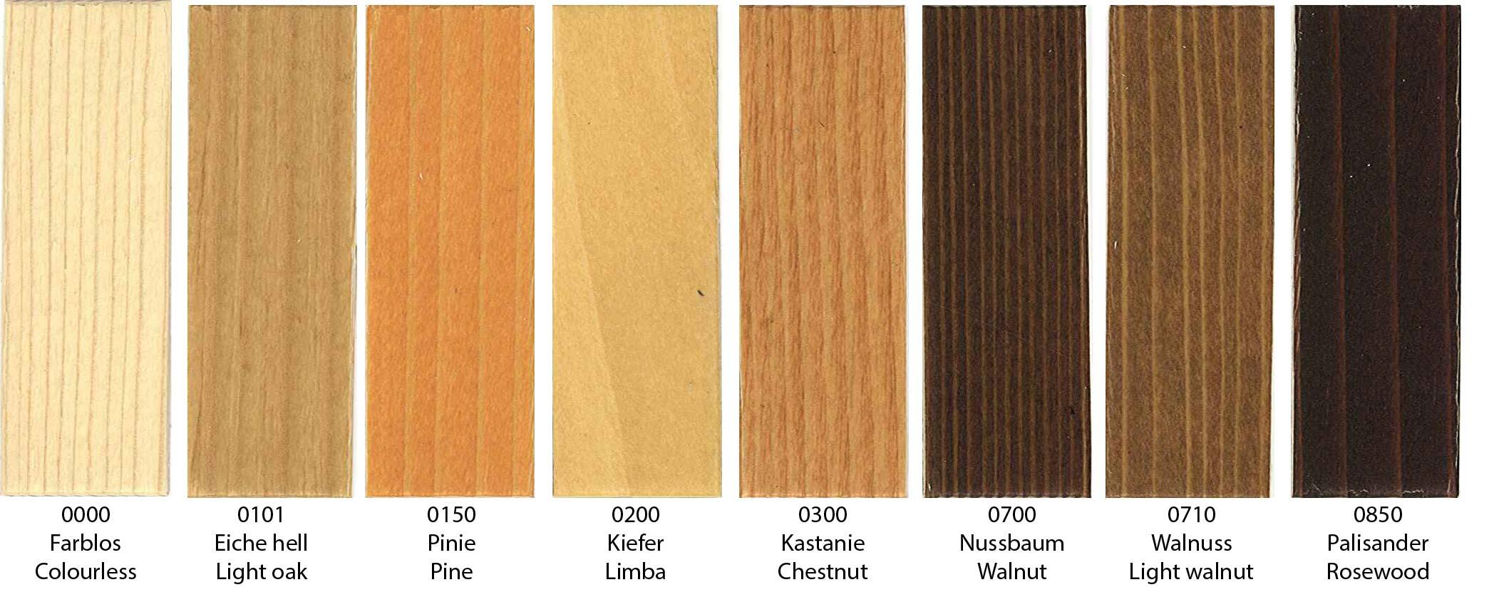 Profilan 174 Lasol Impra We Care For Wood